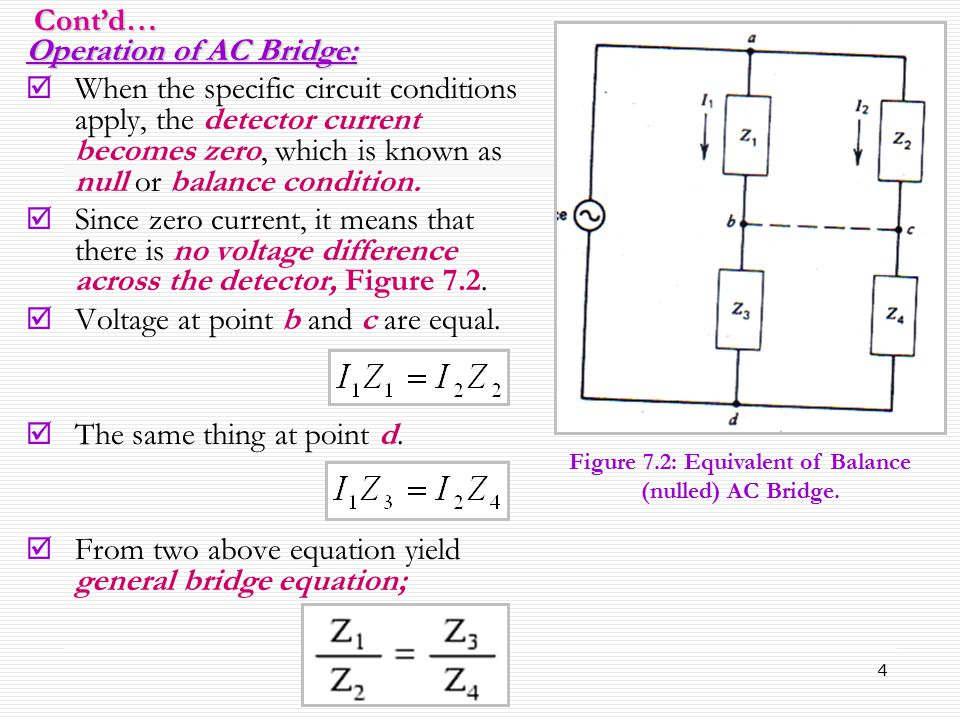 Figure 7.2: Equivalent of Balance (nulled) AC Bridge.