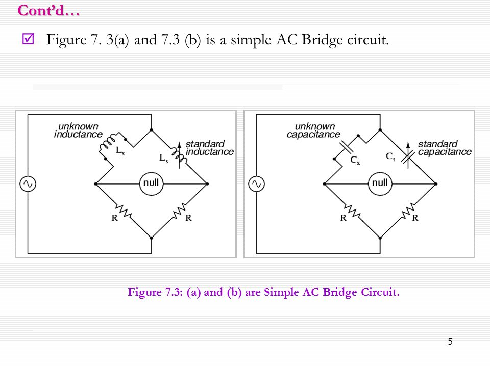 Figure 7.3: (a) and (b) are Simple AC Bridge Circuit.