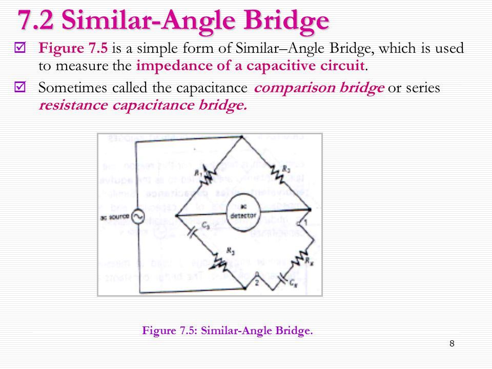 Figure 7.5: Similar-Angle Bridge.