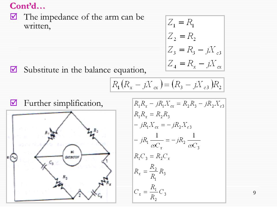 The impedance of the arm can be written,