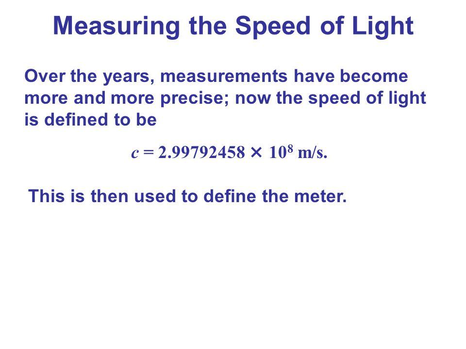 Measuring the Speed of Light