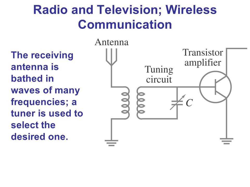 Radio and Television; Wireless Communication