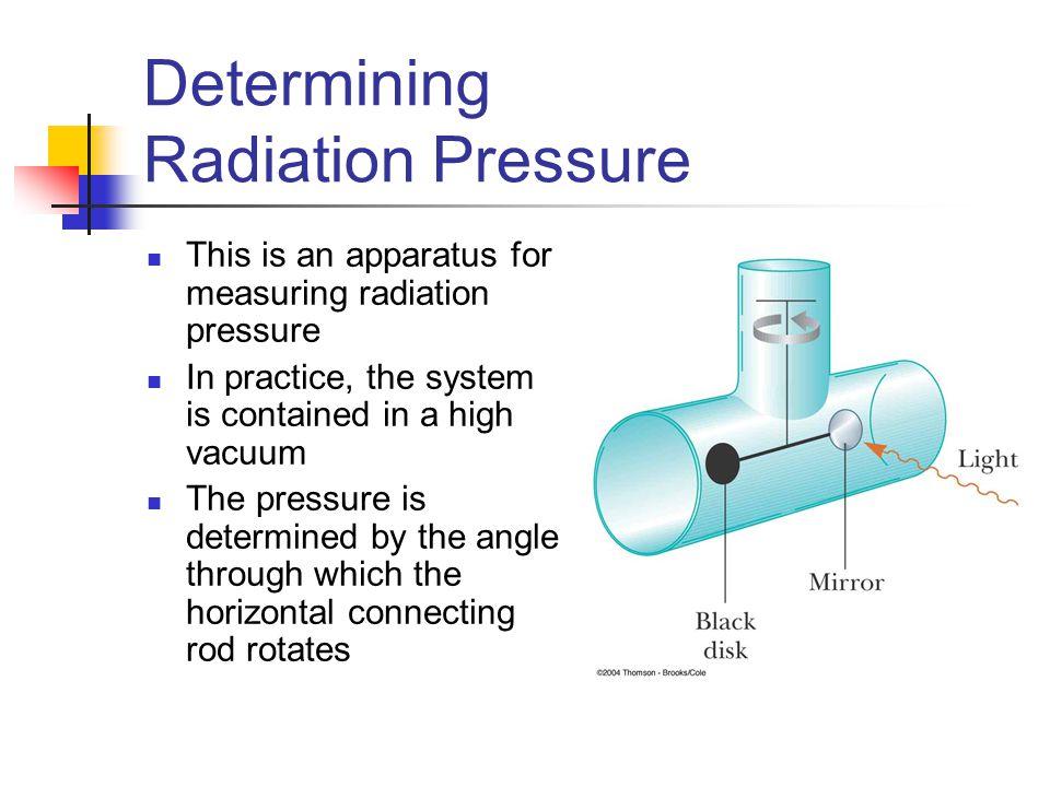 Determining Radiation Pressure