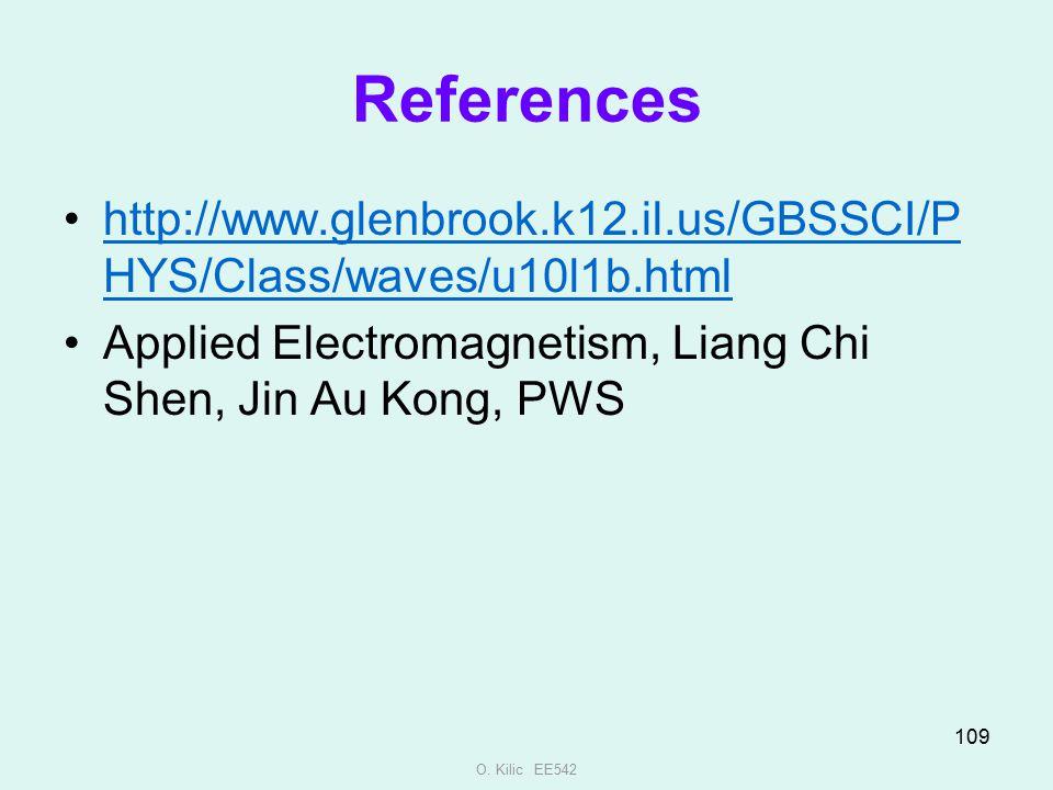 References http://www.glenbrook.k12.il.us/GBSSCI/PHYS/Class/waves/u10l1b.html. Applied Electromagnetism, Liang Chi Shen, Jin Au Kong, PWS.