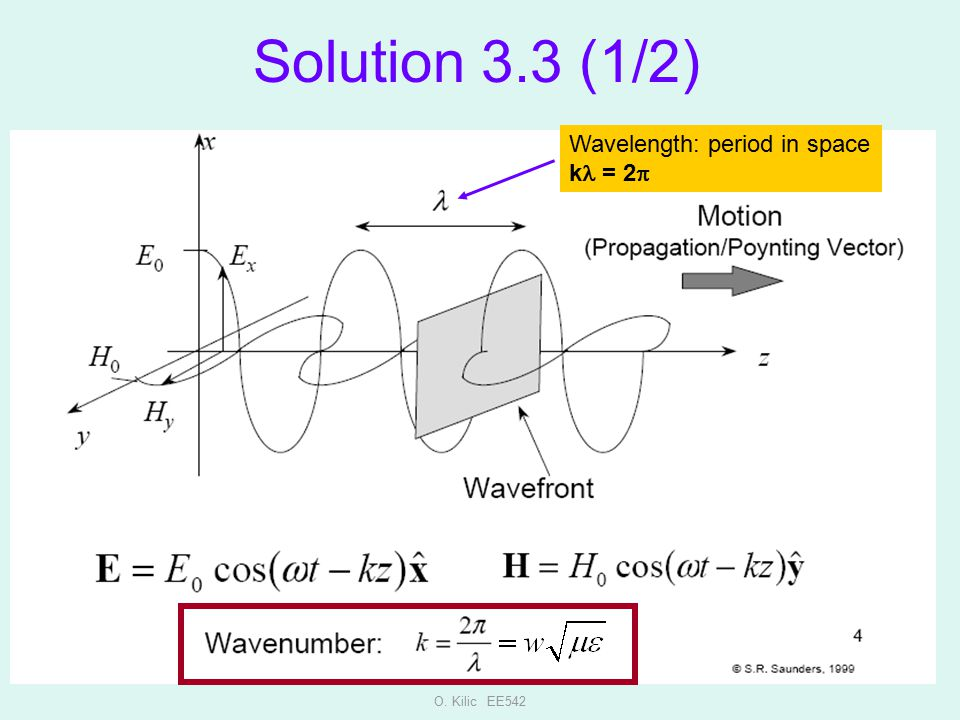 Solution 3.3 (1/2) Wavelength: period in space kl = 2p O. Kilic EE542