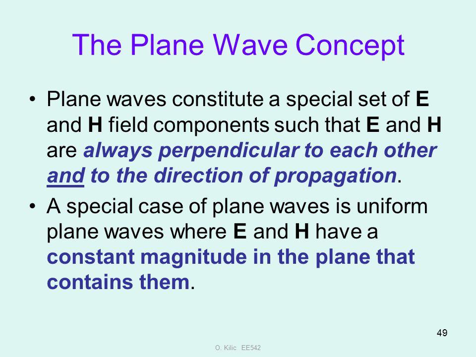 The Plane Wave Concept