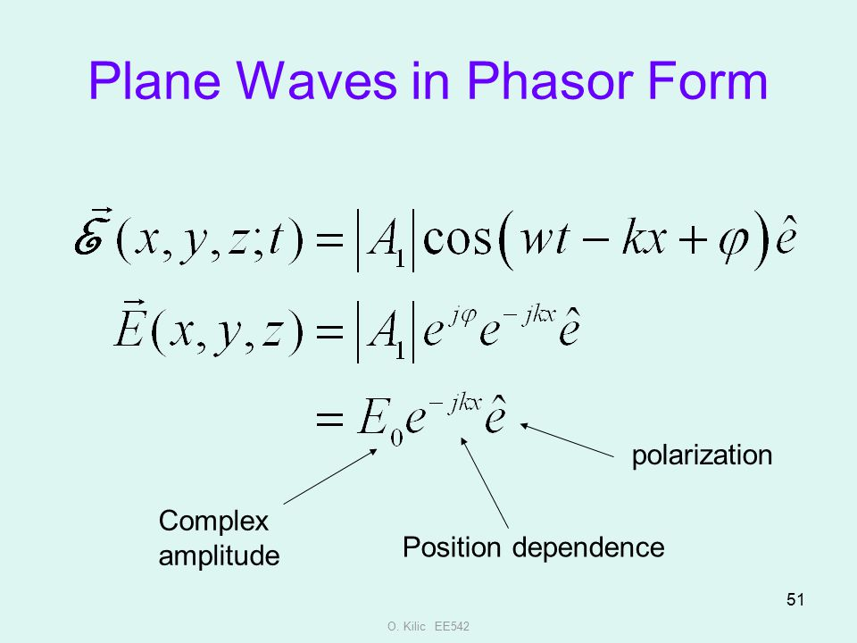 Plane Waves in Phasor Form