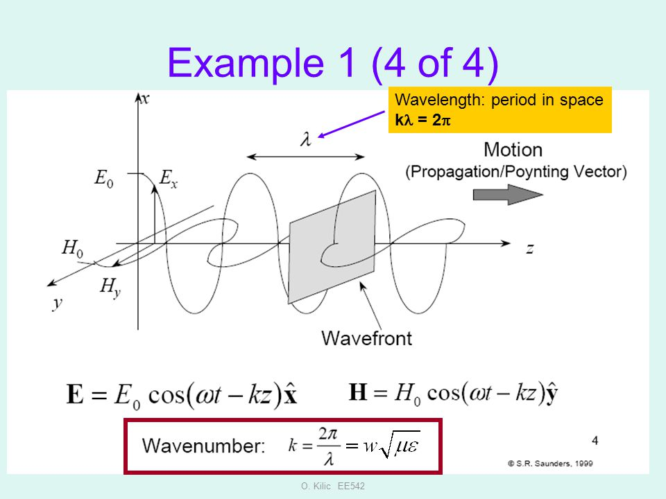 Example 1 (4 of 4) Wavelength: period in space kl = 2p O. Kilic EE542