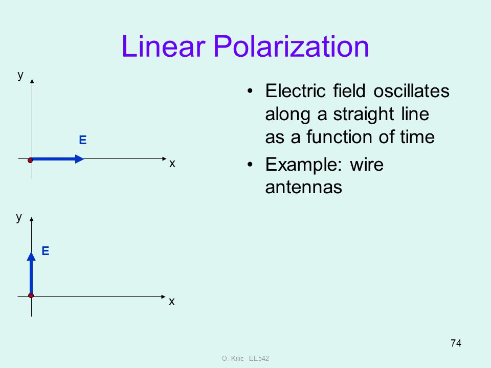 Linear Polarization y. Electric field oscillates along a straight line as a function of time. Example: wire antennas.