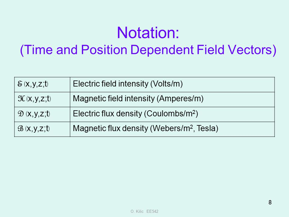 Notation: (Time and Position Dependent Field Vectors)