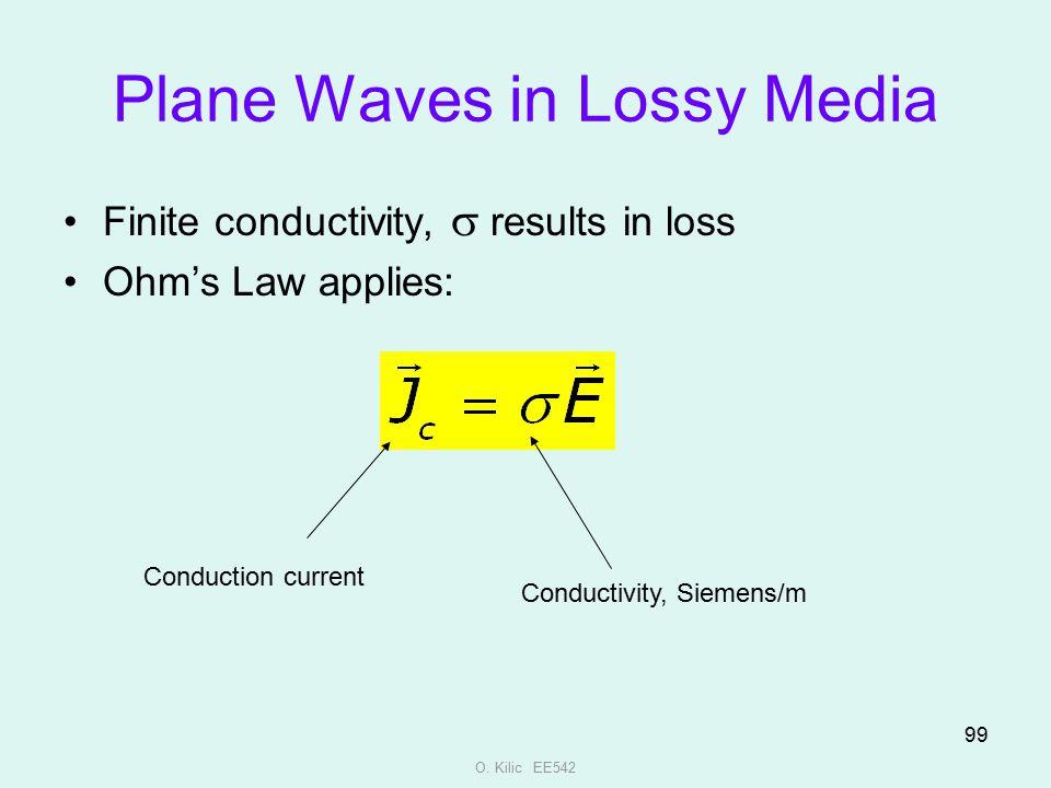 Plane Waves in Lossy Media