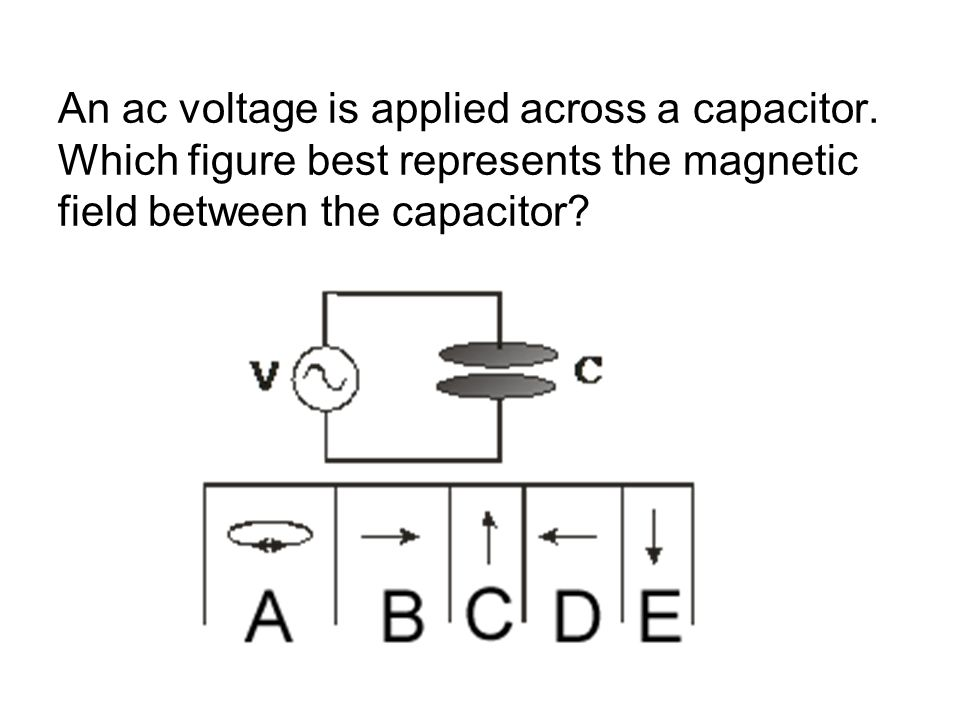 An ac voltage is applied across a capacitor
