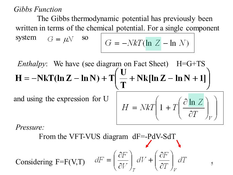 Gibbs Function The Gibbs thermodynamic potential has previously been. written in terms of the chemical potential. For a single component.