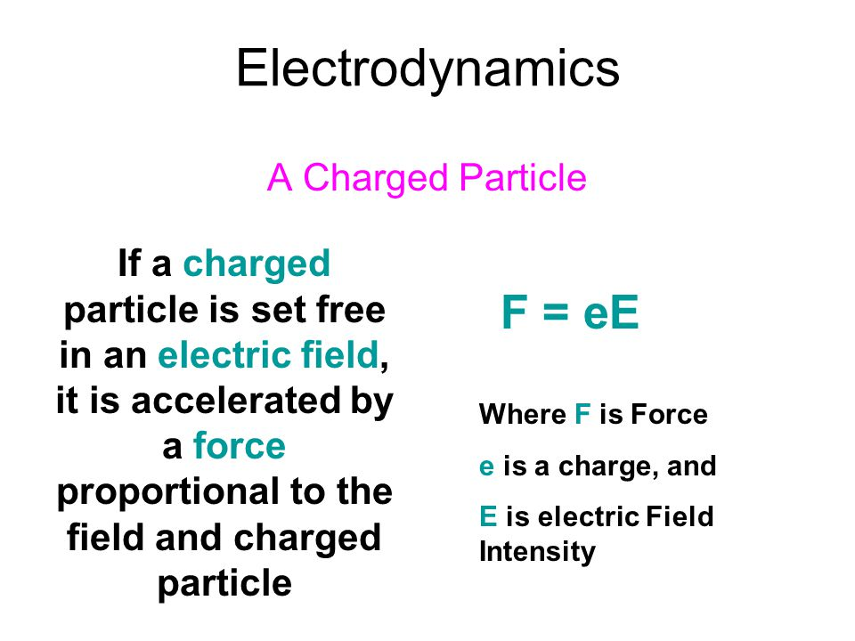 Electrodynamics F = eE A Charged Particle