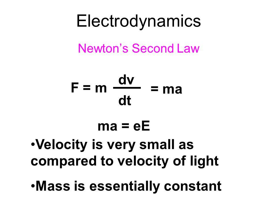 Electrodynamics F = m dv = ma dt ma = eE
