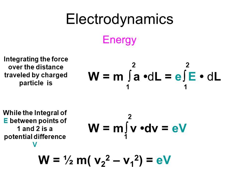 Electrodynamics W = m  a •dL = e E • dL W = m v •dv = eV