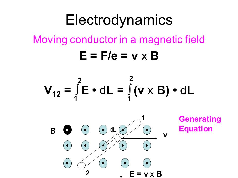Moving conductor in a magnetic field