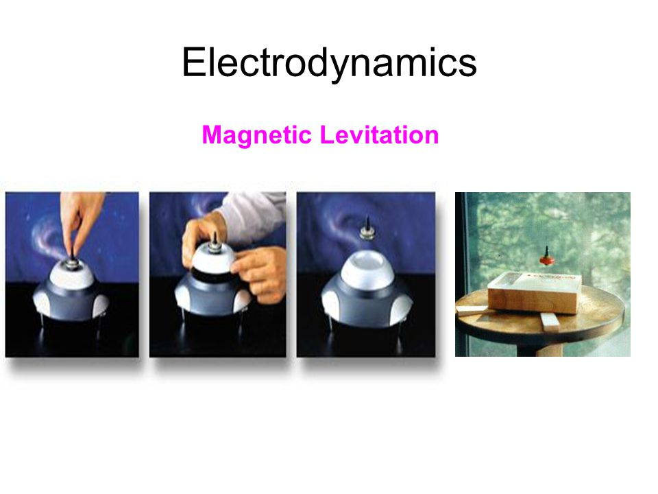 Electrodynamics Magnetic Levitation