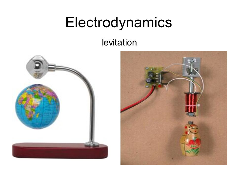 Electrodynamics levitation
