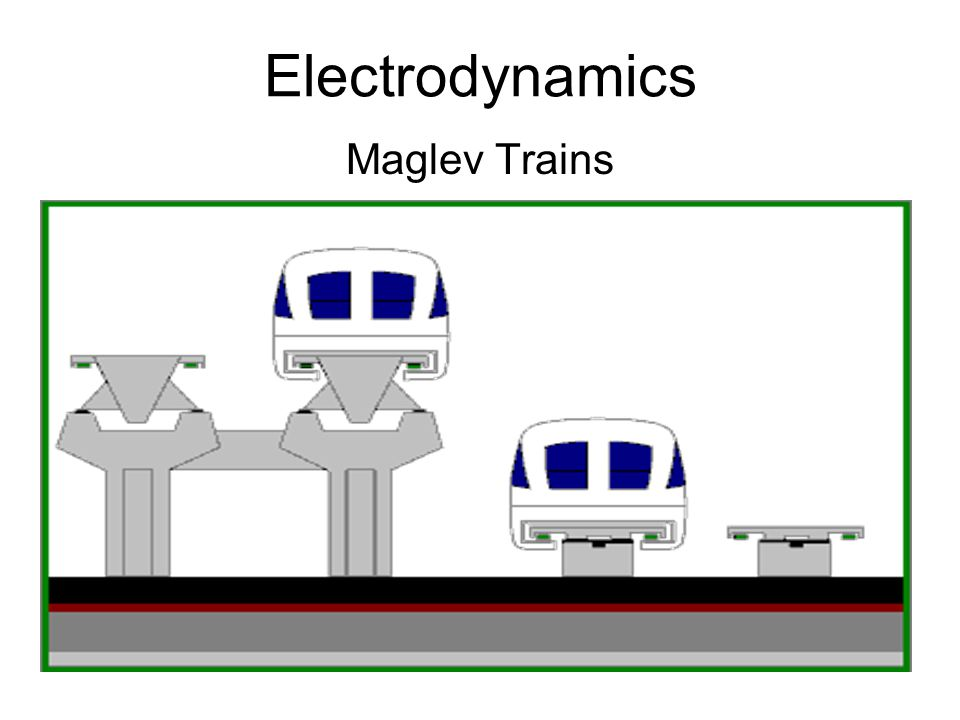 Electrodynamics Maglev Trains