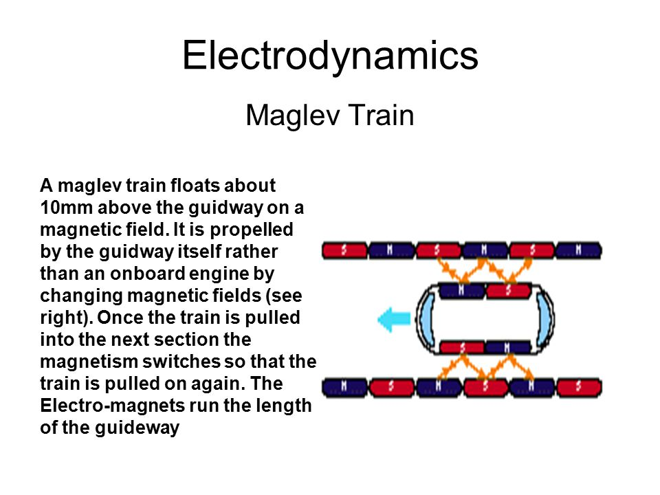 Electrodynamics Maglev Train