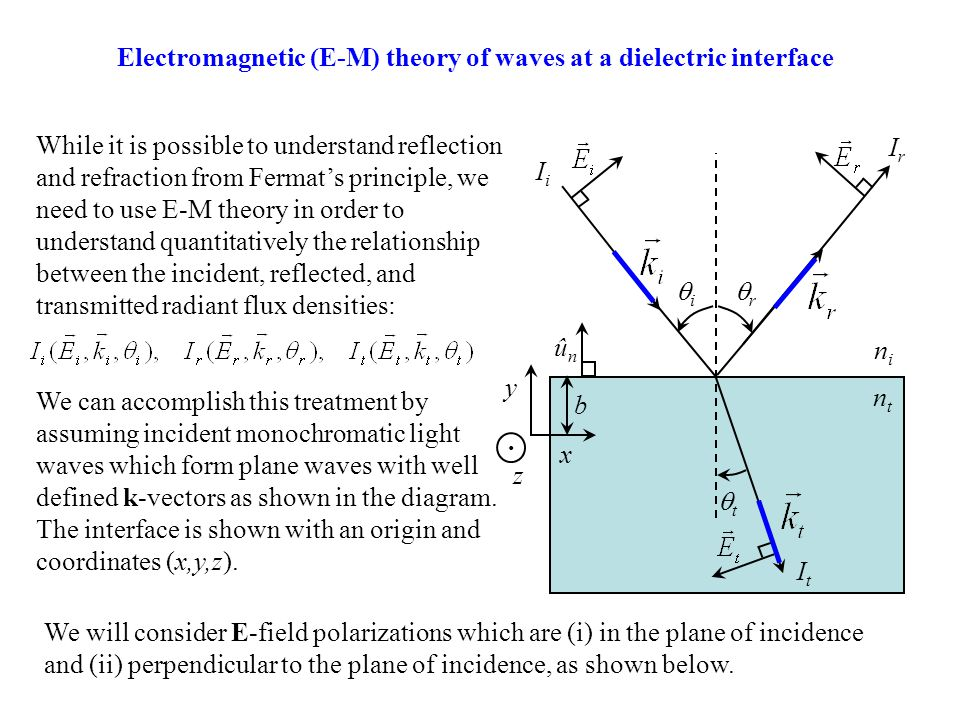 Electromagnetic (E-M) theory of waves at a dielectric interface