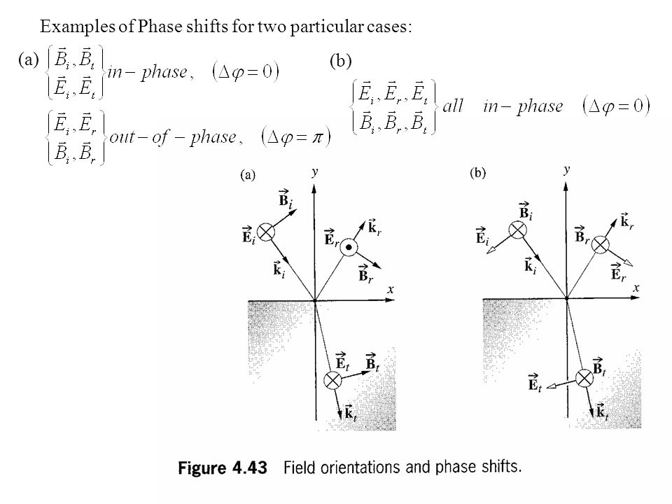 Examples of Phase shifts for two particular cases: