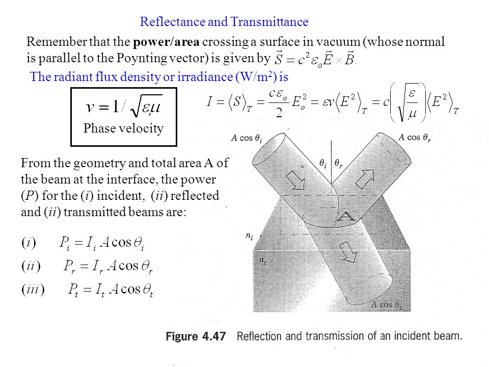 Reflectance and Transmittance