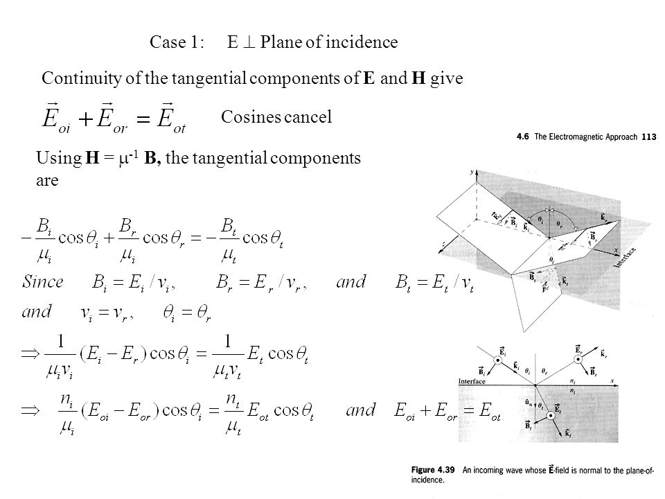 Case 1: E  Plane of incidence