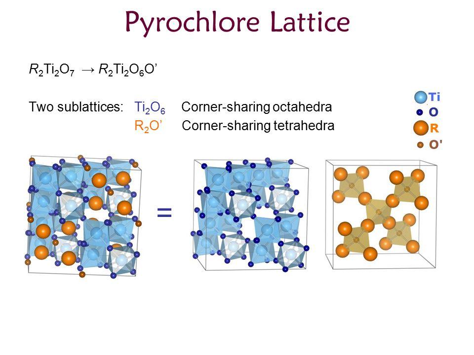 Pyrochlore Lattice = R2Ti2O7 → R2Ti2O6O'