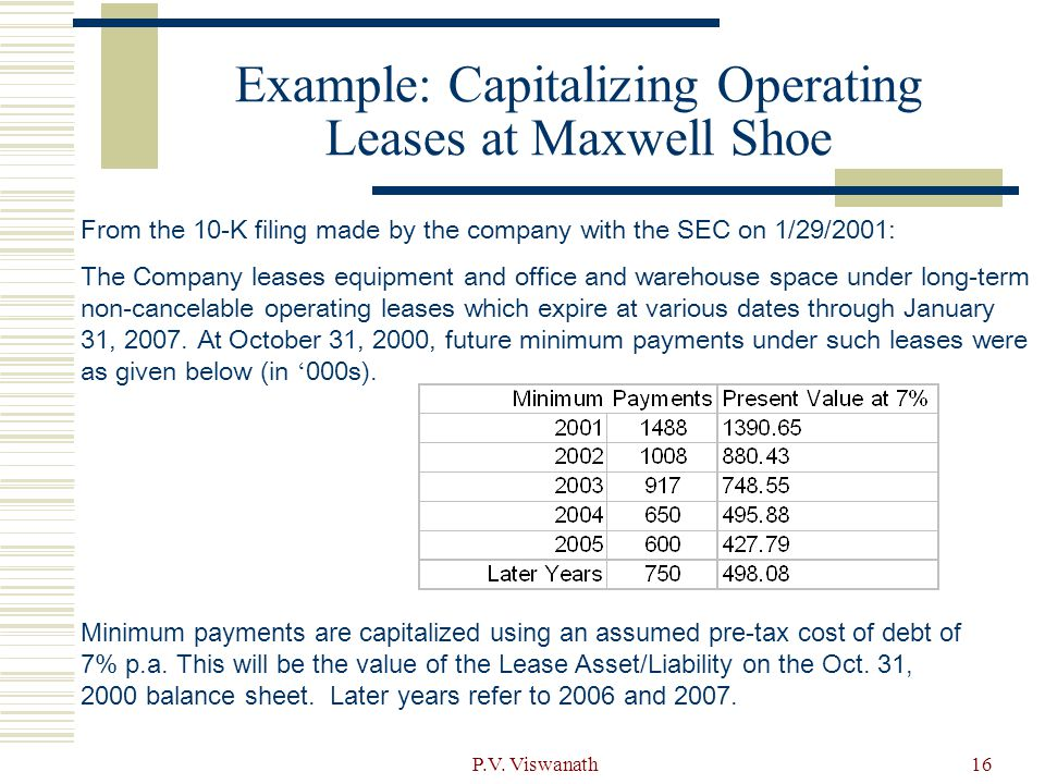 Example: Capitalizing Operating Leases at Maxwell Shoe