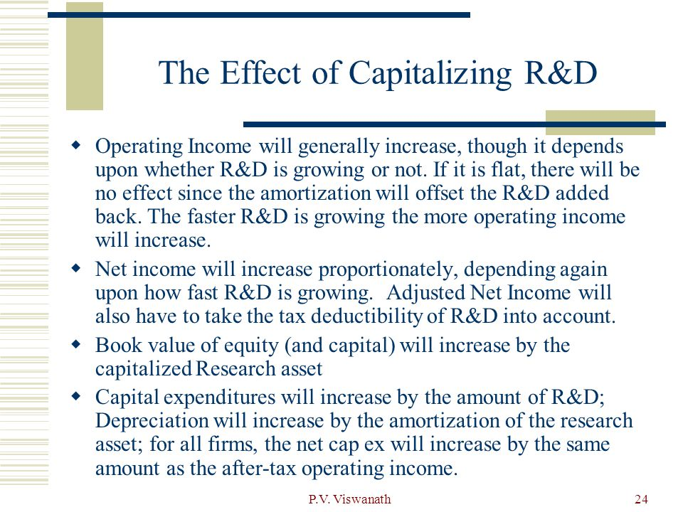 The Effect of Capitalizing R&D