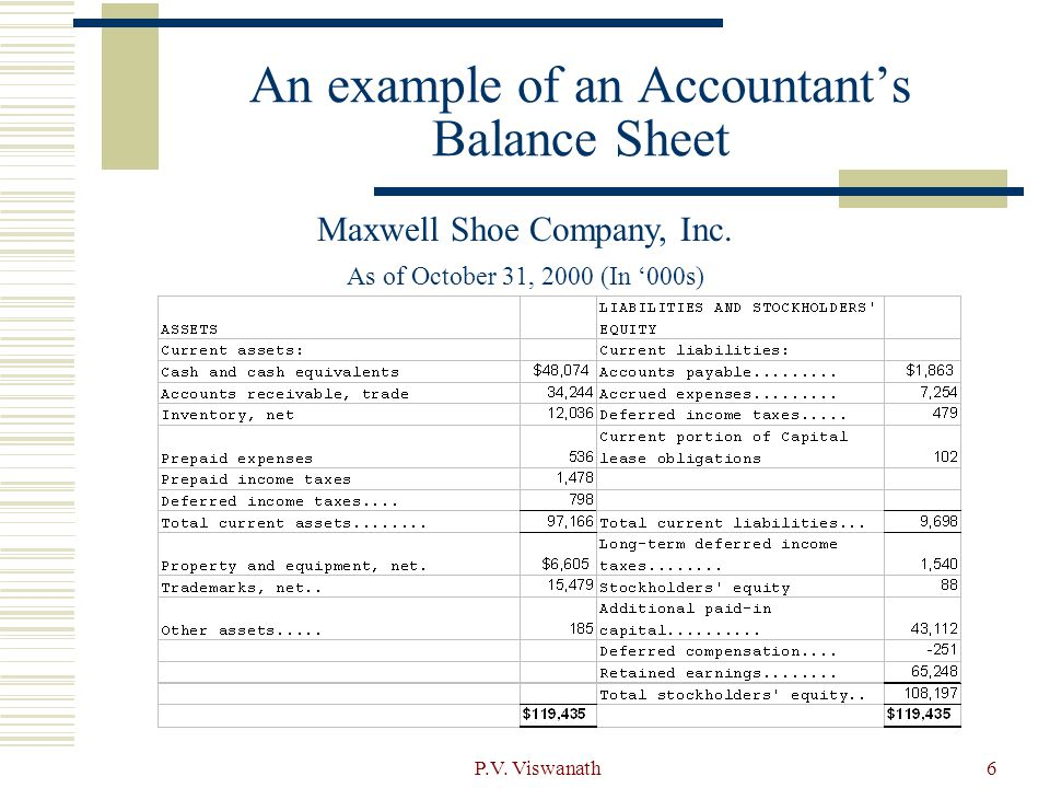 An example of an Accountant's Balance Sheet