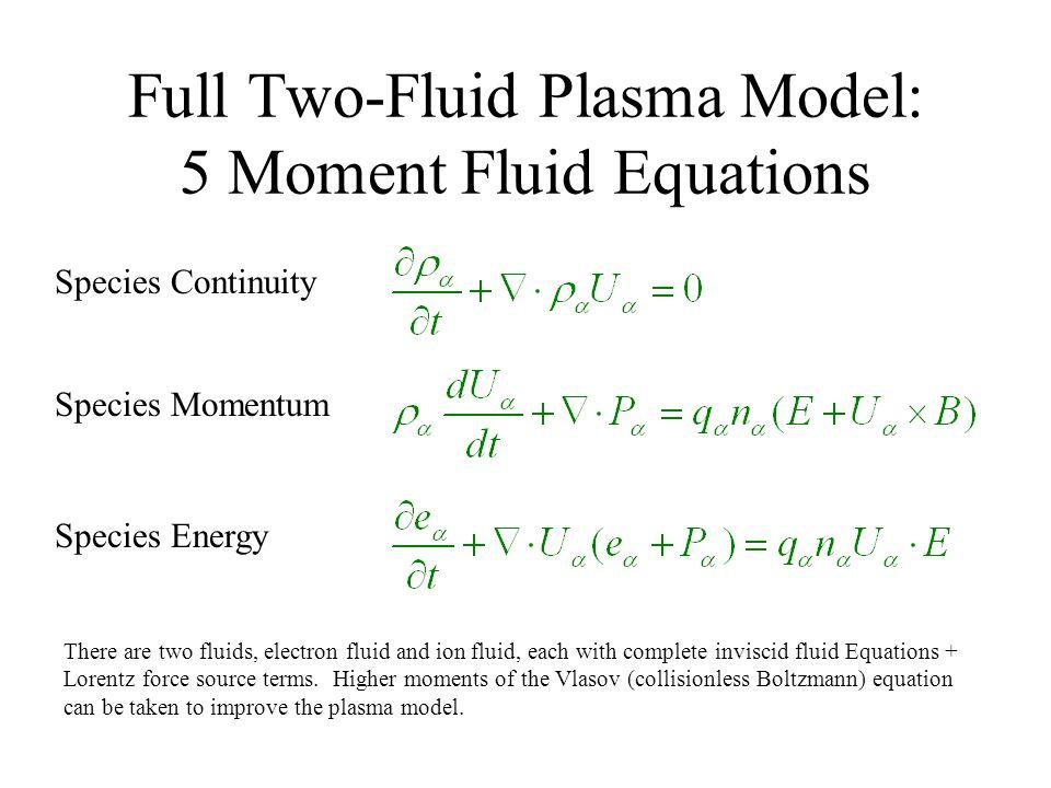 Full Two-Fluid Plasma Model: 5 Moment Fluid Equations