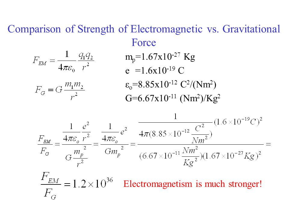 Comparison of Strength of Electromagnetic vs. Gravitational