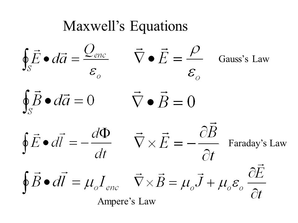 Maxwell's Equations Gauss's Law Faraday's Law Ampere's Law