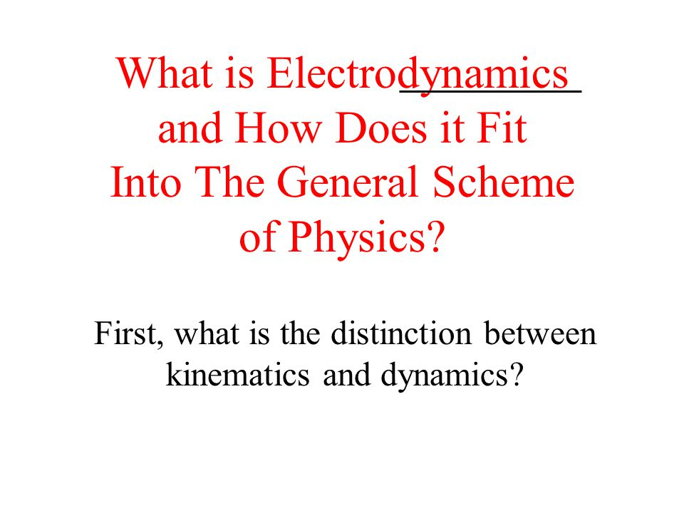What is Electrodynamics and How Does it Fit Into The General Scheme