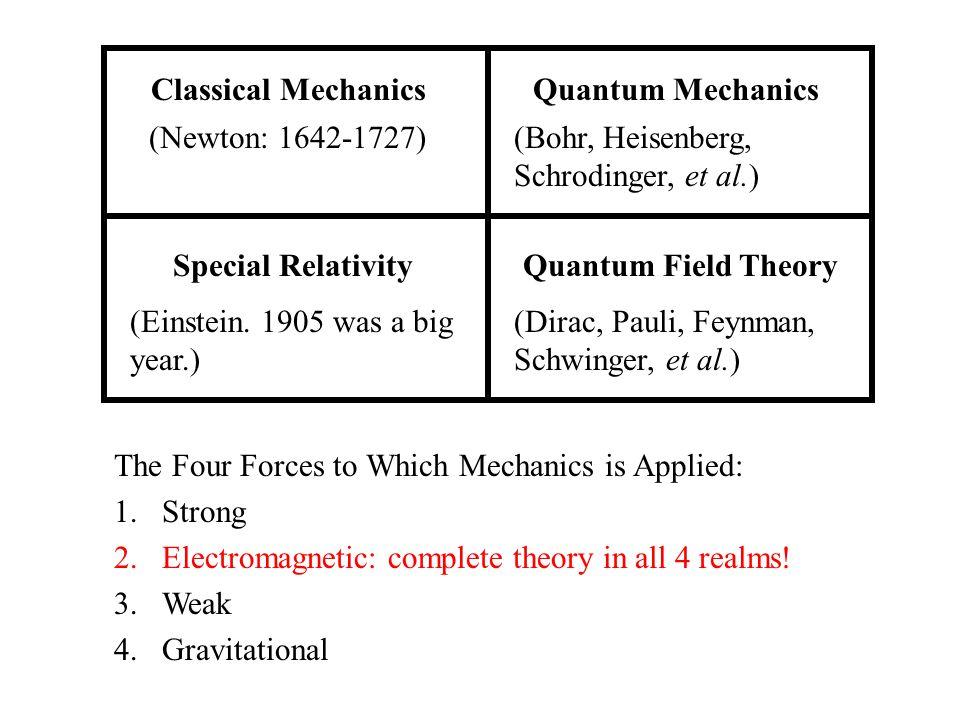 Classical Mechanics Quantum Mechanics. (Newton: 1642-1727) (Bohr, Heisenberg, Schrodinger, et al.)