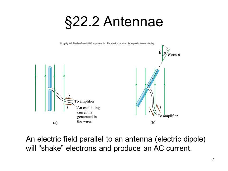 §22.2 Antennae