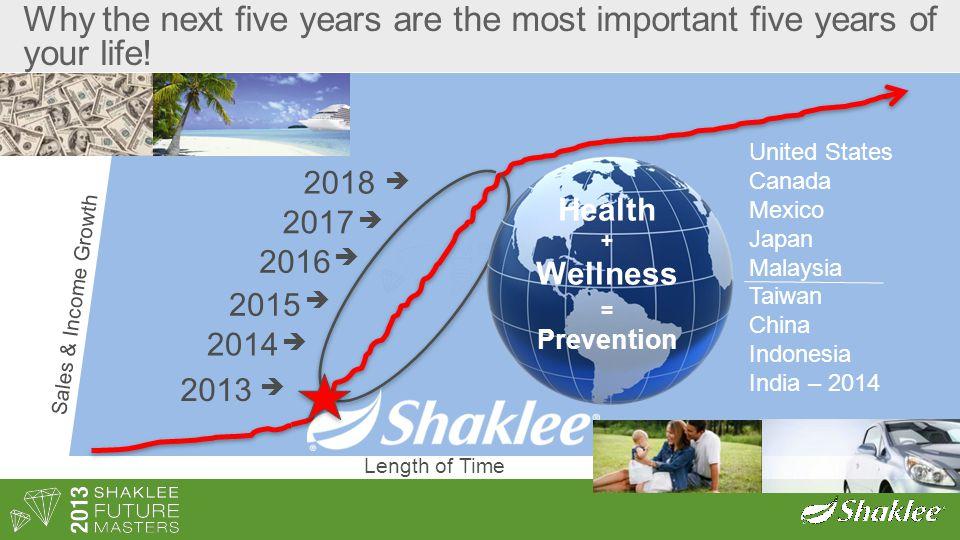 Health + Wellness = Prevention