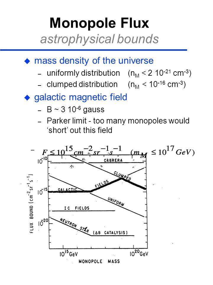 Monopole Flux astrophysical bounds