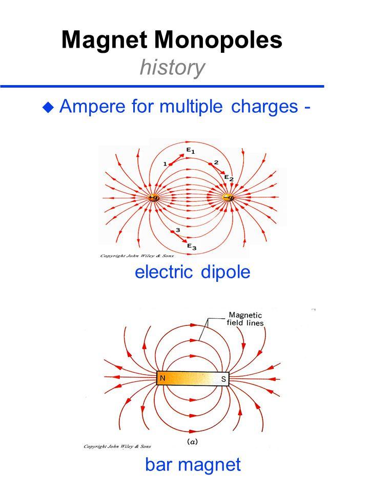 Magnet Monopoles history