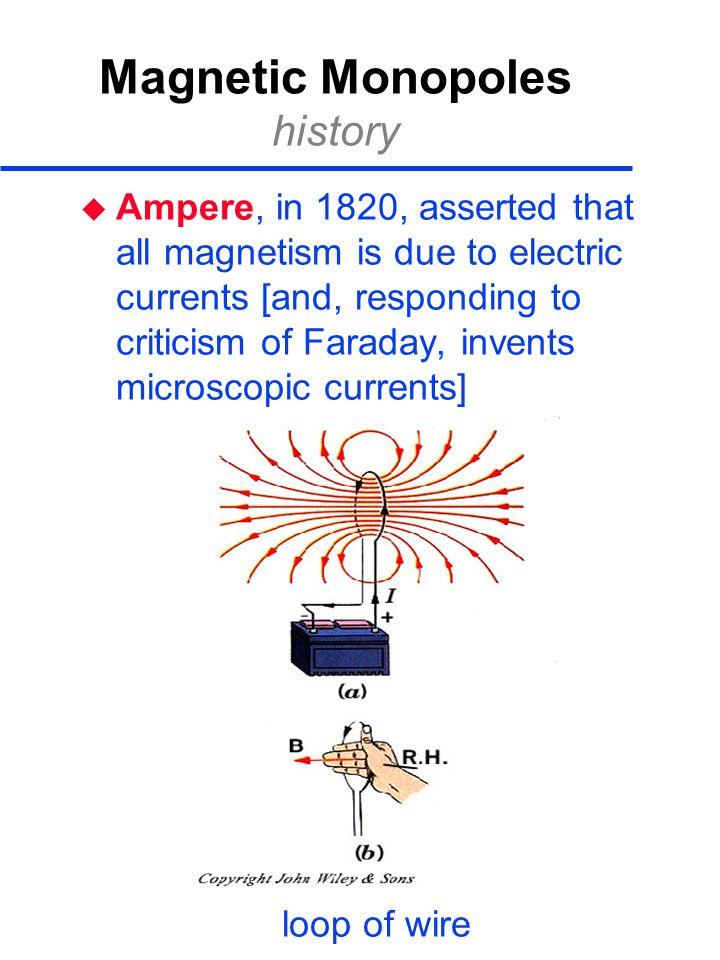 Magnetic Monopoles history