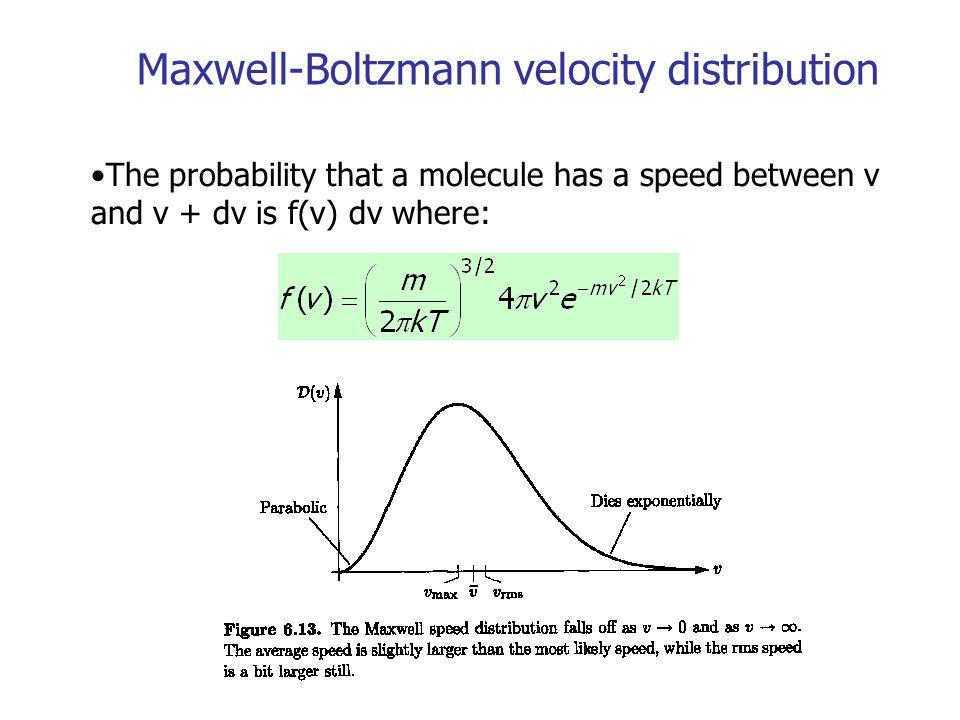 Maxwell-Boltzmann velocity distribution