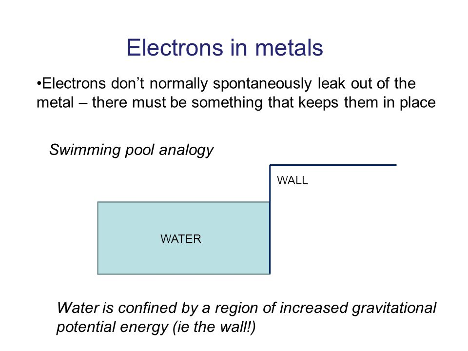 Electrons in metals Electrons don't normally spontaneously leak out of the metal – there must be something that keeps them in place.