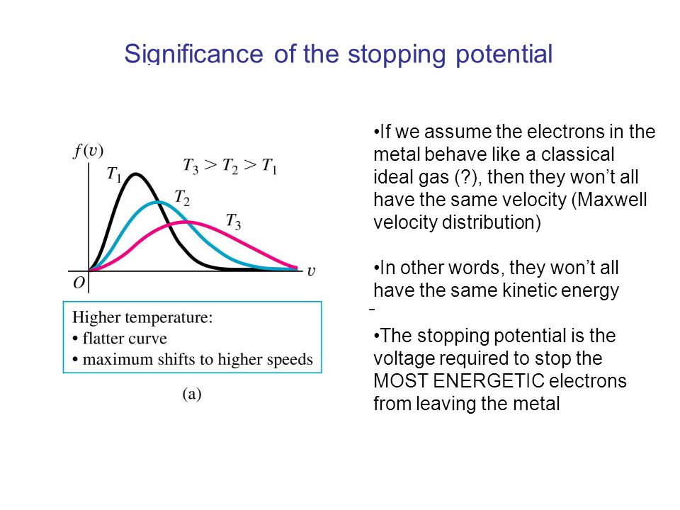 Significance of the stopping potential