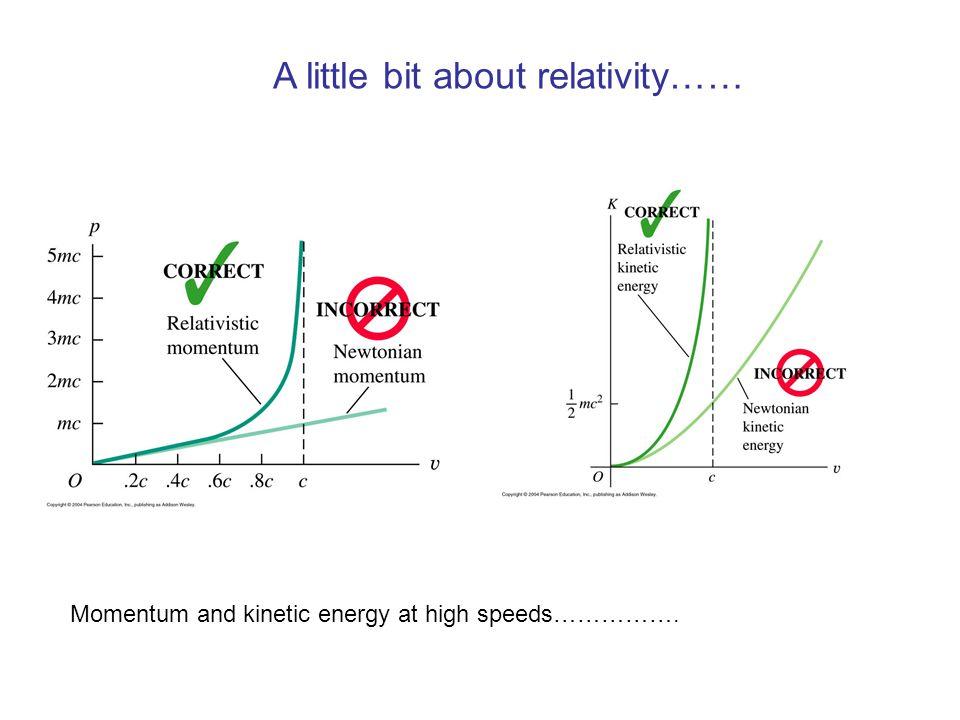 A little bit about relativity……