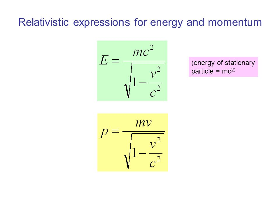 Relativistic expressions for energy and momentum