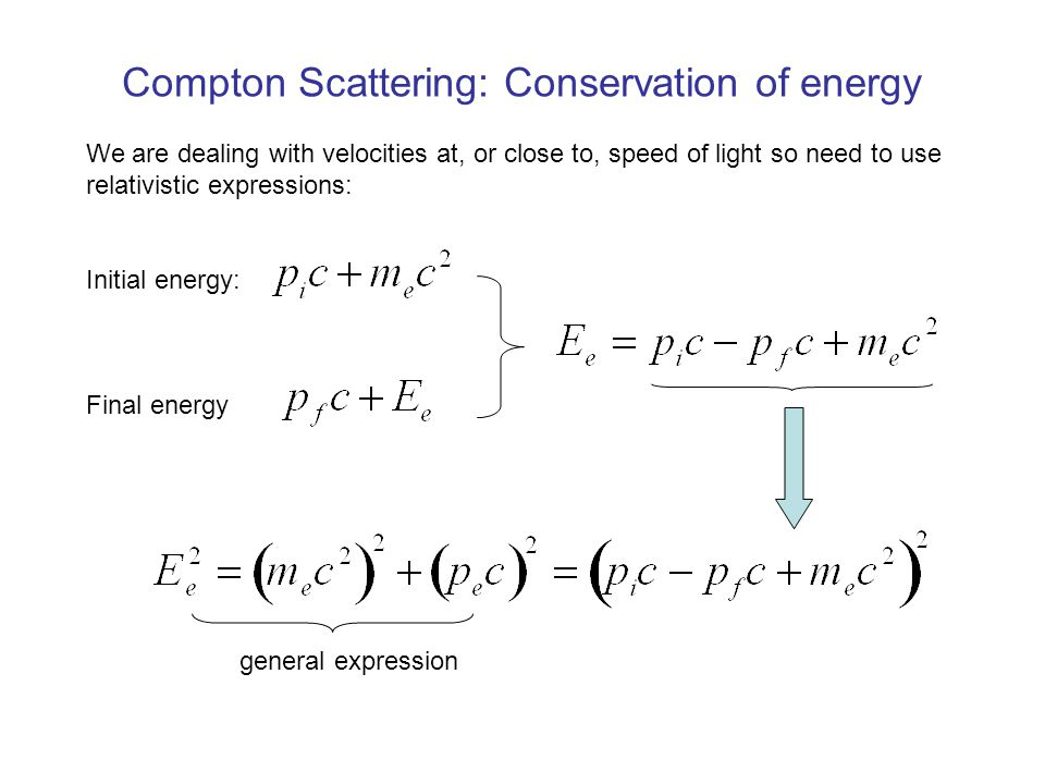 Compton Scattering: Conservation of energy