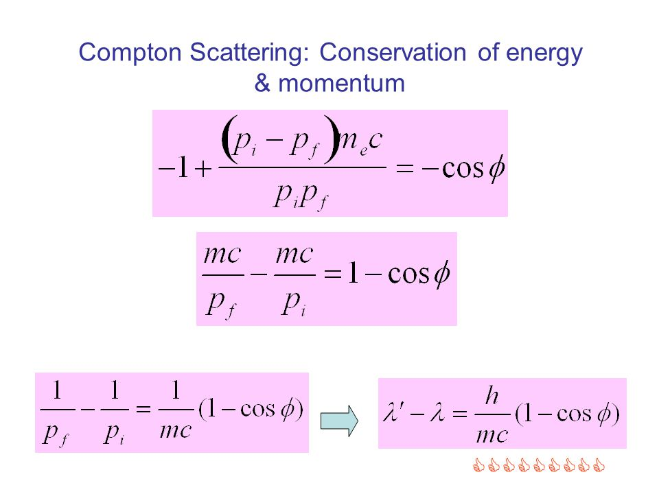 Compton Scattering: Conservation of energy & momentum
